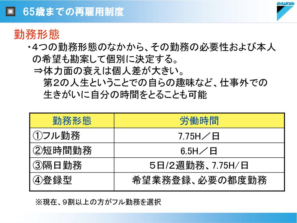 図1 65歳までの再雇用制度(勤務形態)|労働政策研究・研修機構(JILPT)