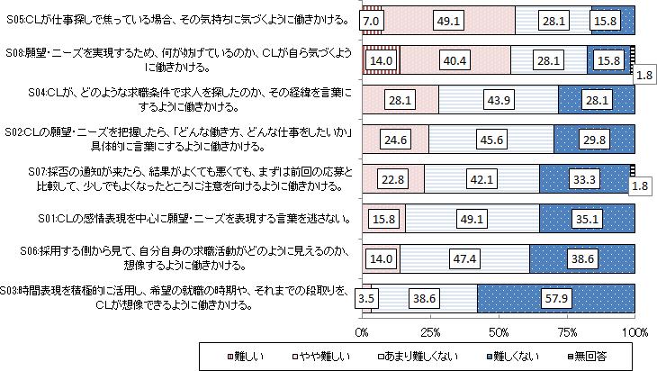 図表4画像