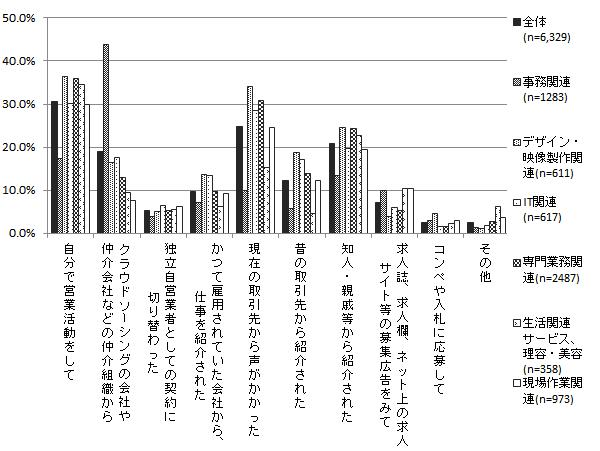 図表1画像