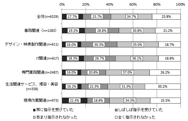 図表2画像